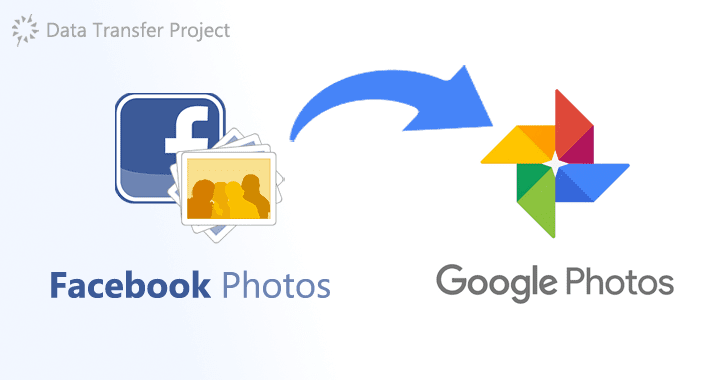 Facebook Introduces Data Transfer Tool For Photos With Strict Privacy Standards | DeviceDaily.com