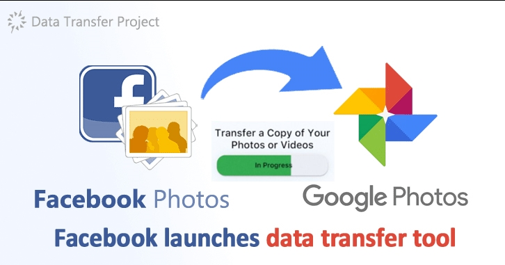 Facebook tests tool that lets users transfer photos to Google and other platforms | DeviceDaily.com