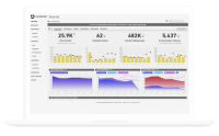 ListenFirst provides branded content reporting across multiple social platforms