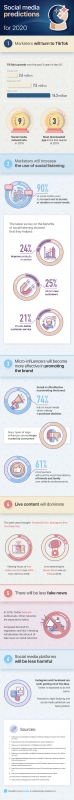 Social Media Predictions for 2020 [Infographic]