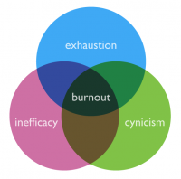 The 3 Early Warning Signs of Burnout Before It Destroys Your Career and Relationships