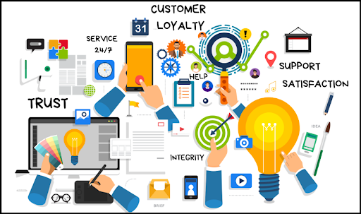 Marketing Automation and Customer Service: How are they Connected?