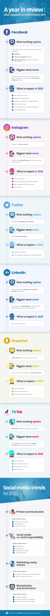 A Year in Review: What Happened on Social Media in 2019 [Infographic]