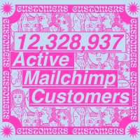 Mailchimp claims over 60% share of email industry in latest report