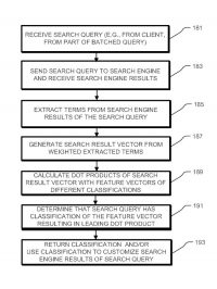 How Google Might Handle Query Classification and Re-writes