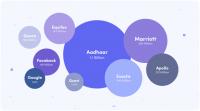 6 Industries Blockchain Technology Will Revolutionize