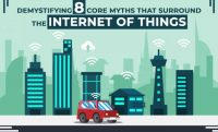 Demystifying 8 Core Myths that Surround the Internet of Things