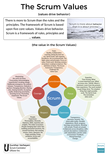 How the Scrum Values Could Help Us Cope With the COVID-19 Outbreak