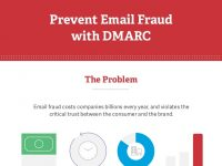 New report details DMARC results, Adobe adds integration with Gmail