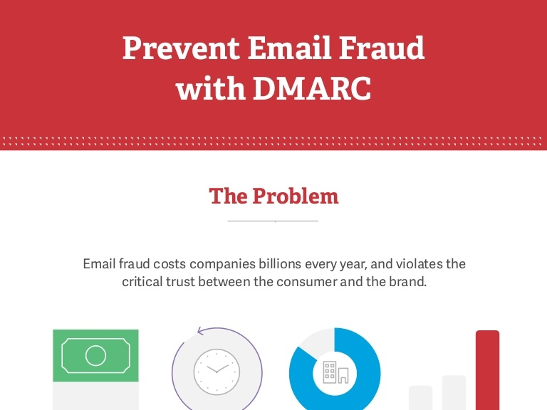 New report details DMARC results, Adobe adds integration with Gmail | DeviceDaily.com