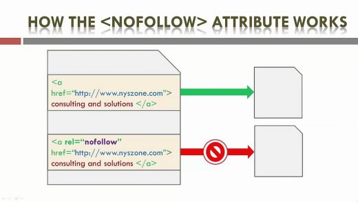 Nofollow Links: Here's What's Changing in March 2020