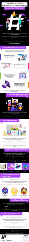 7 Reasons Why Brands Need Influencer + Social Marketing During COVID-19 Outbreak [Infographic]