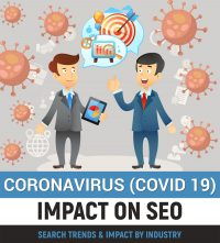 Digital Marketing During the Coronavirus Pandemic – Don't Let Your Business Be Quarantined!