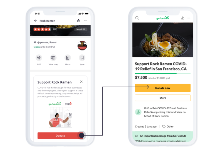 Yelp Partners With GoFundMe -- Just How Creative Can Businesses Get? | DeviceDaily.com