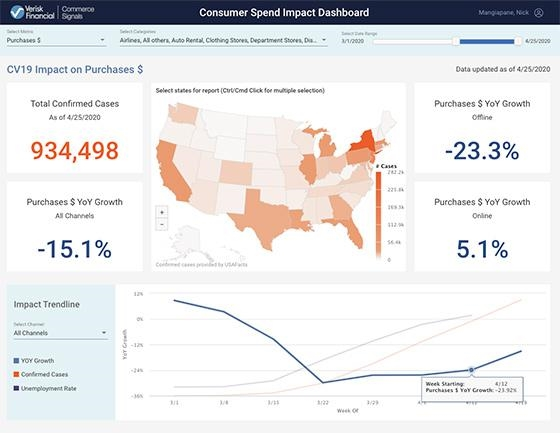 Data Roadmap For States' Reopening Tracks Consumer Spend, Analyzes Behavior From 40M Households | DeviceDaily.com