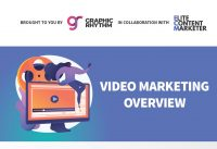31 Video Marketing Stats That Matter In 2020 [Infographic]