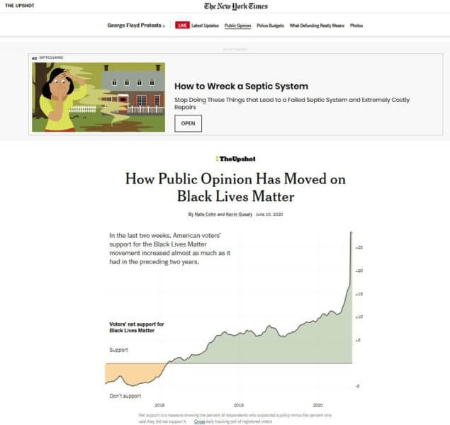 Black Lives Matter content: Latest in unintended brand safety consequences | DeviceDaily.com