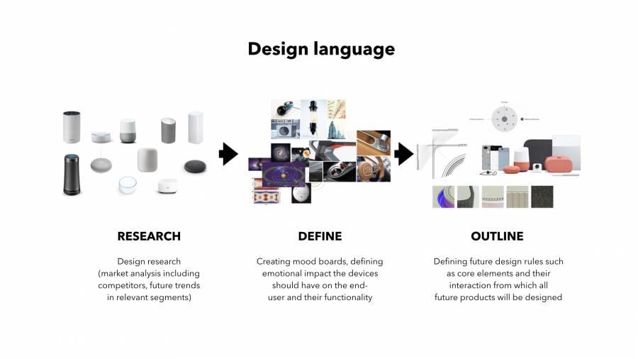 hardward design language | DeviceDaily.com