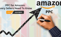 Amazon PPC Campaign to Increase Sales During Pandemic