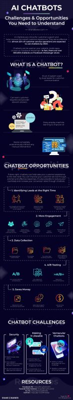 Are AI Chatbots Useful or Dangerous for Businesses? [Infographic]