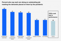 Trend: CEOs Posting Employee-Only Memos On Personal LinkedIn Profiles (and Other Social Media Sites)