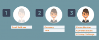 Rethinking progressive profiling to find out what's happening with your customers now
