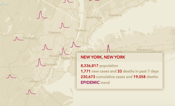 Take a 'COVID pulse' in your city or state with this ingeniously simple map of case trends | DeviceDaily.com