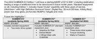 GMC's 1000HP Hummer EV is an 'all-electric supertruck'