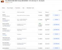 Is Google Shopping Safe? A Guide to Making Safer Purchases