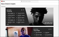 YouTube Breaks New Ground, Launches Audio Ads, Music Lineups For Brands