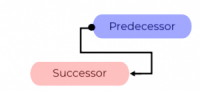 How important is Dependency Management?