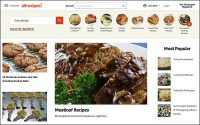 Allrecipes.com Hits Nearly 60M Visits During Thanksgiving Week