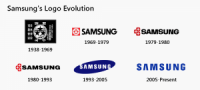 Samsung Logo, History and Curiosities of a Hi-Tech Colossus