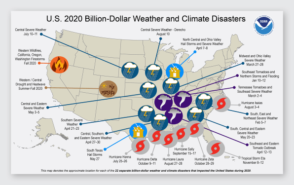 Natural disasters cost the U.S. a record $22 billion in 2020   DeviceDaily.com