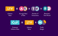 Customers For Life: LTV Is Now The Top Ecommerce Metric, Study Shows