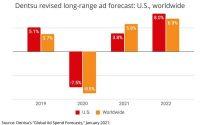 Dour Dentsu Forecast Lowers U.S., Worldwide Ad Consensus
