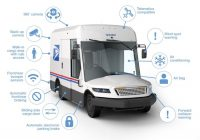 'Next-gen' USPS vehicles can use gas or electric motors