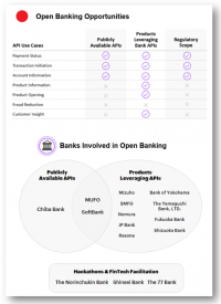 The Many Faces of Open Banking: Australia, the U.K., and Japan
