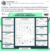 MarTech approaches, Sitecore's CDP: Thursday's daily brief