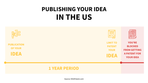 When Should You File a Patent For Your Business? | DeviceDaily.com