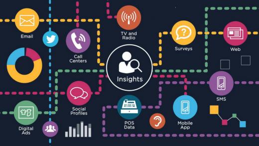 Consumer insights, presentation tips
