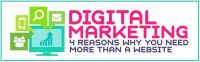 Crafting an Amazing Digital Presence and Why You Need One