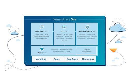 Demandbase announces major acquisitions, shifts focus from ABM