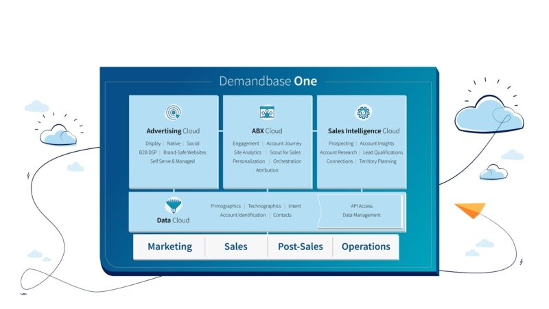 Demandbase announces major acquisitions, shifts focus from ABM | DeviceDaily.com
