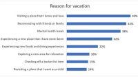 Mother's Day In-Person Plans, Travel Up From Last Year, Microsoft And Shopkick Data Show