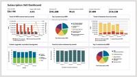 Oracle announces 3D game ad performance metrics