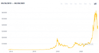 Should You Buy the Dip of the Crypto Crash?