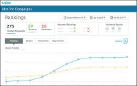 SEO Firm Moz Acquired By Email Firm iContact