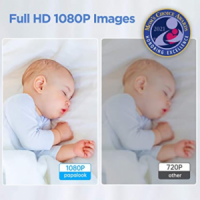 Papalook Video Baby Monitor