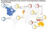 Banks Step Up Security To Reduce Cloud Computing Risks, Google Survey Finds